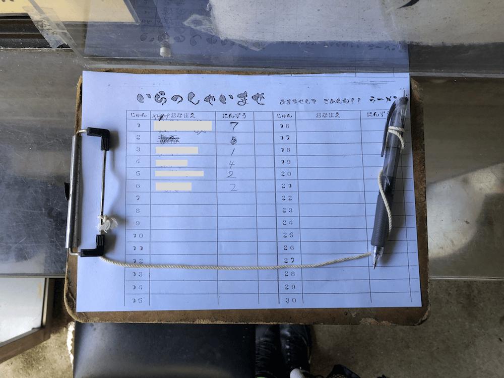 ラーメン「河」からススキ絶景スポット「生石高原」までの関西秋ツーリング03